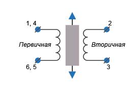 Схема подключения LVDT-датчика первого типа к цифровому модулю ZET 7111-LVDT
