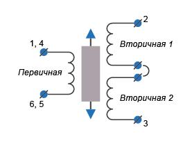 Схема подключения LVDT-датчика второго типа к цифровому модулю ZET 7111-LVDT