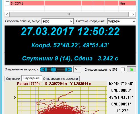 Определение координат положения и синхронизация устройств с помощью ZET 7175