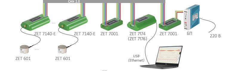Схема измерительной сети zet-7140-e