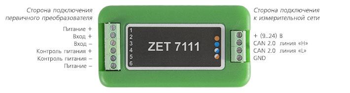 Назначение разъёмов измерительного модуля ZET 7111-L