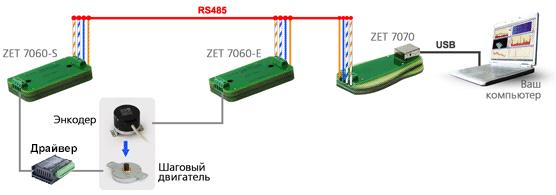 izmeritelnaya-set-Zet-7060-S