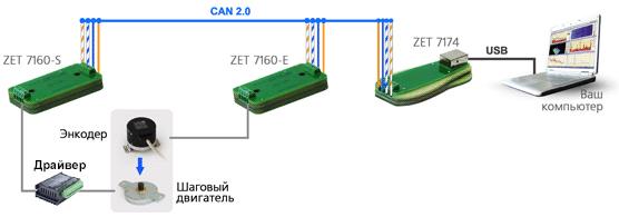 izmeritelnaya-set-Zet-7160-S