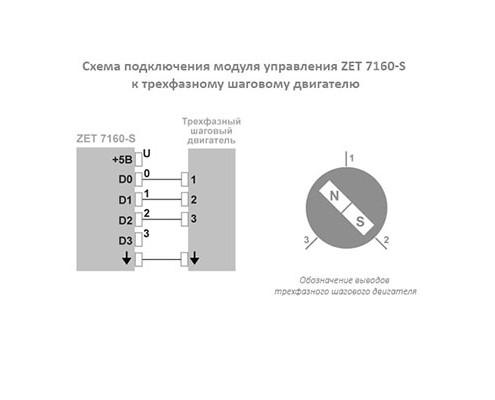 Схема подключения модуля управления ZET 7X60-S к трёхфазному шаговому двигателю