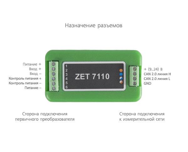 Назначение разъемов ZET 7110
