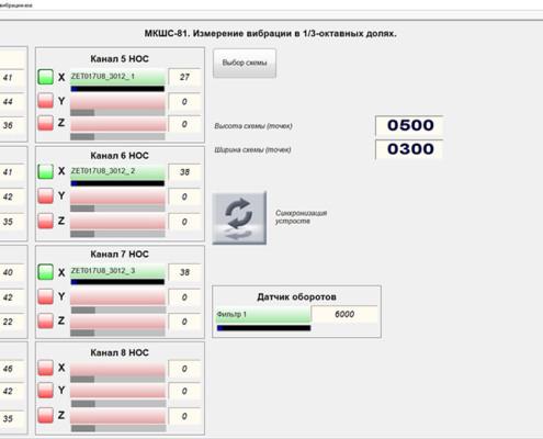 Измерение виброшумовых характеристик по МКШС. Программное обеспечение. Каналы измерений