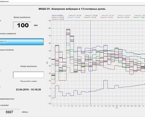 Измерение виброшумовых характеристик по МКШС. Программное обеспечение. Самописец сигналов по всем каналам