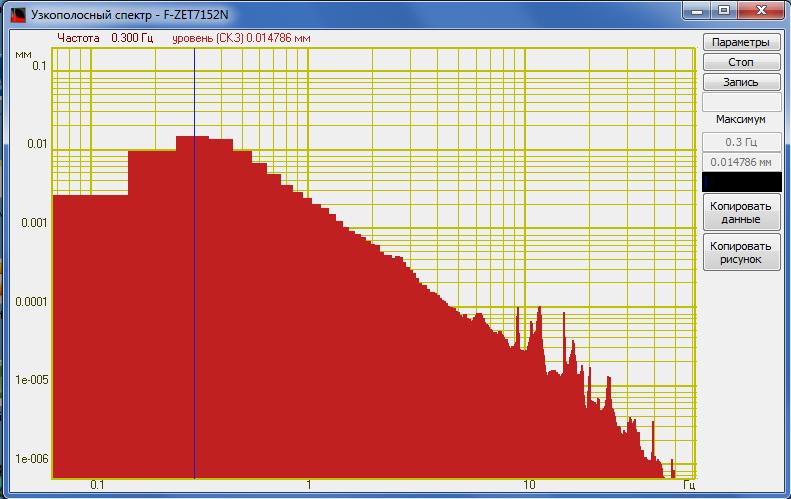 Uzkopolosnyiy-spektr-signala-ZET-7152-N
