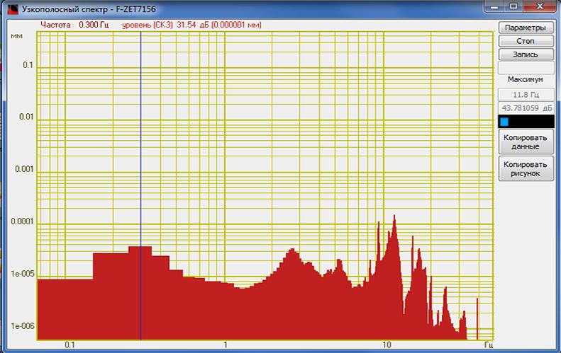 Uzkopolosnyiy-spektr-signala-ZET-7156-2