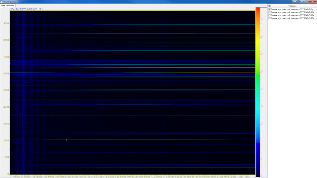 Спектрограмма