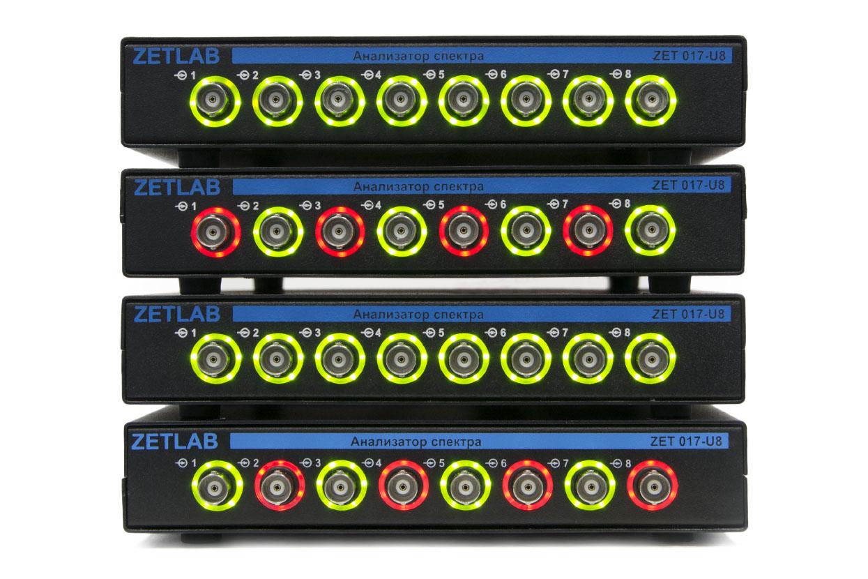 Анализатор спектра ZET 017-U32 вид спереди, индикация