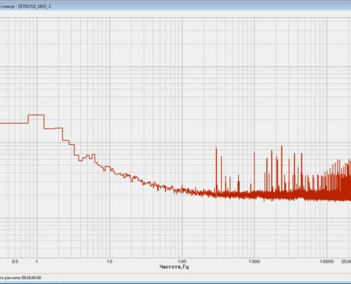 Uroven-sobstvennyih-shumov-analizatorov-spektra-ZET-017-U2-pri-maksimalnom-koe`ffitsiente-usileniya-KU100-s-chastotoy-diskretizatsii-50-kGts-495x400