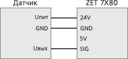 Схема подключения датчиков к универсальному измерительному модулю ZET 7X80