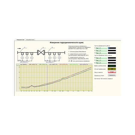 Система измерения гидродинамического шума (ГДШ)