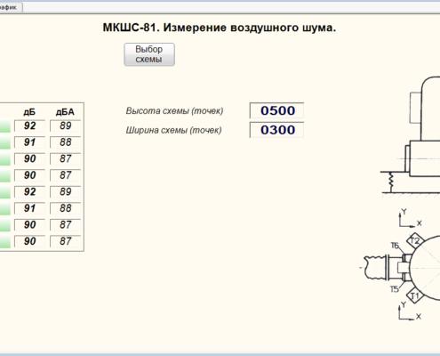 Измерение уровней шума