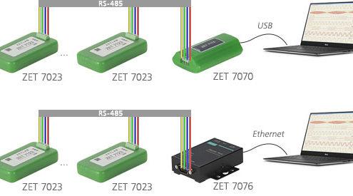 Возможные схемы подключения метеодатчика ZET 7023
