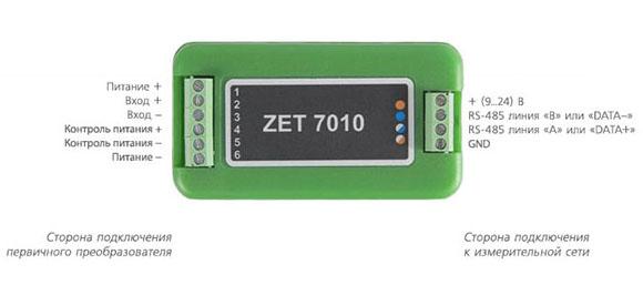 Назначение разъёмов ZET 7010