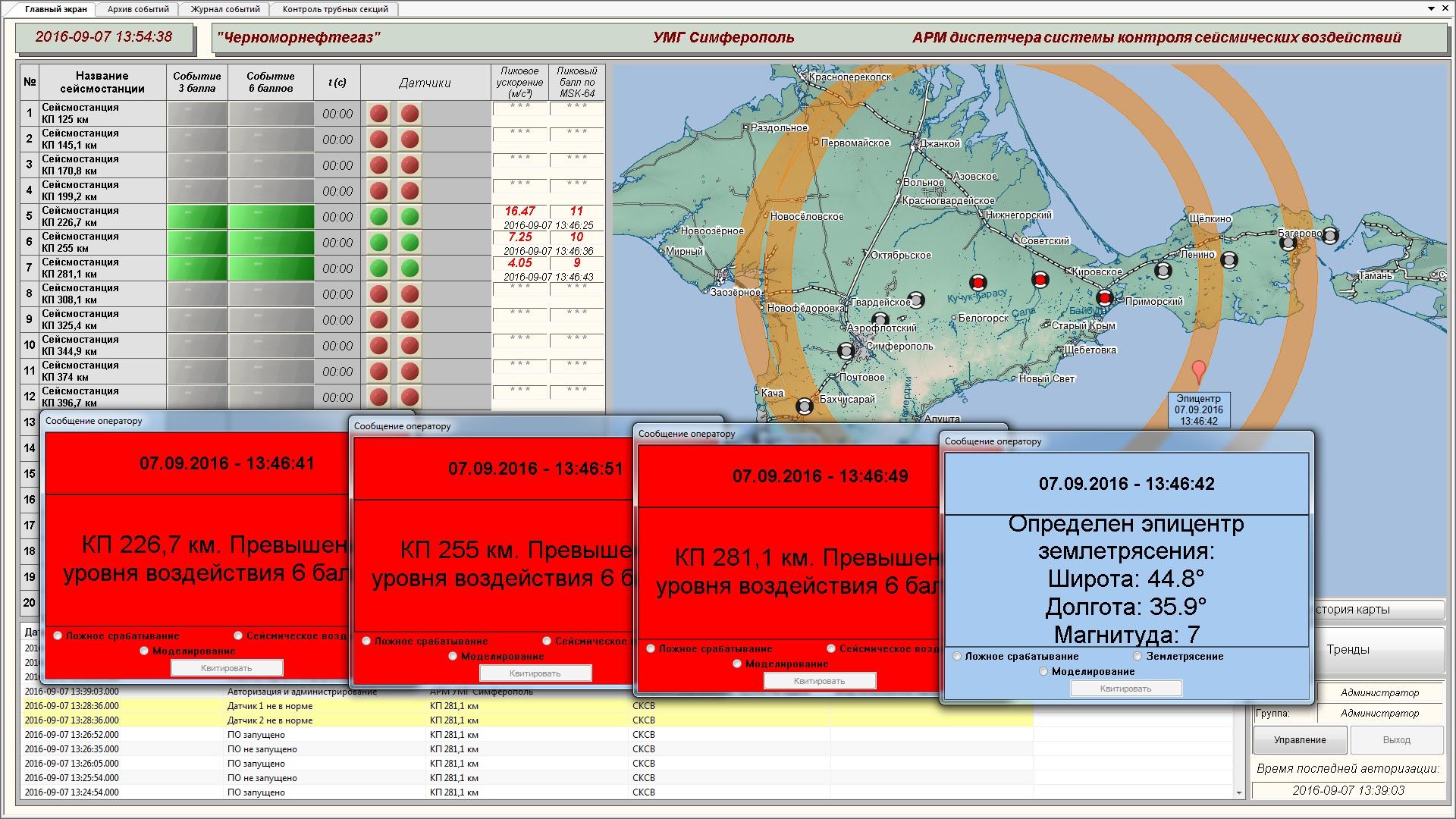 Землетрясение с эпицентром в точке 44.8° с.ш. 35.8° в.д. и глубиной 15 км, магнитуда 7