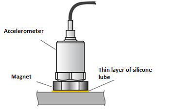 Accelerometer mounting with the use of silicone grease