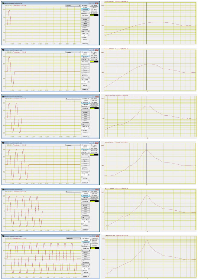 Графики ударного спектра