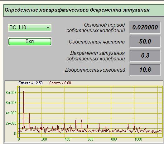 Декремент затухания колебаний - Результат работы проекта