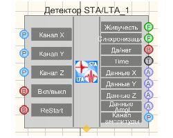Детектор STA/LTA