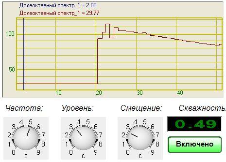 Долеоктавный спектр - Результат работы проекта
