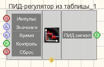 ПИД-регулятор из таблицы Режим проектировщика