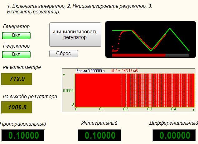 Результат работы проекта - Проект в SCADA ZETView