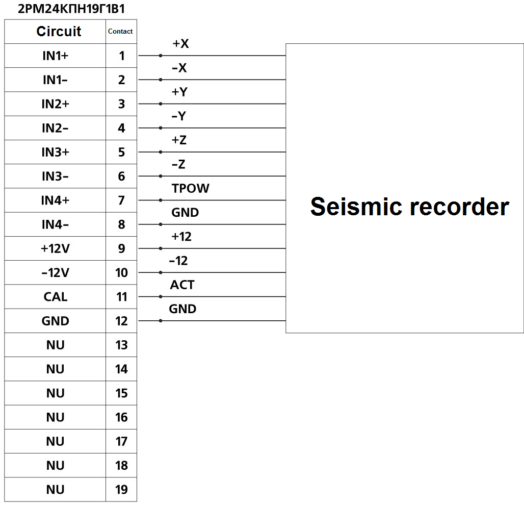 Seismic recorder BC 1313 - circuitry layout