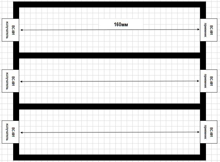 Схема установки приёмников и излучателей