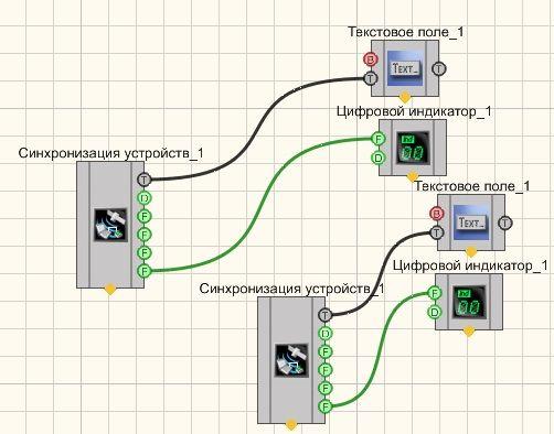 Синхронизация по GPS Пример