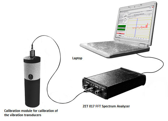 System for calibration of accelerometers