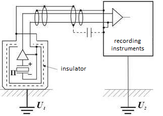 Vibration transducers - multi-wire connection scheme with two protective shields