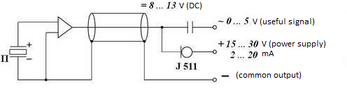 Vibration transducers with integrated electronics - power supply requirements