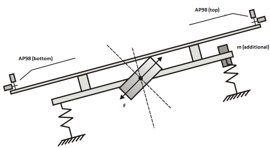 Vibroseparator - schematic structure