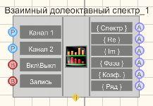 Взаимный долеоктавный спектр - Режим проектировщика