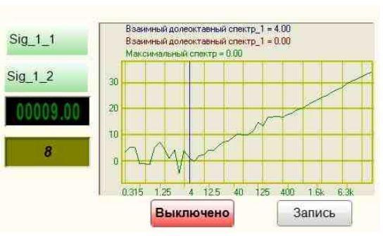 Взаимный долеоктавный спектр - Результат работы проекта