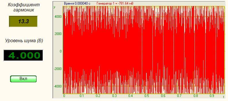 Взаимный корреляционный анализ - Результат работы проекта
