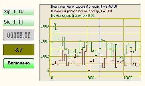Взаимный узкополосный спектр - Результат работы проекта
