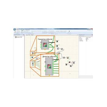 SCADA-проект Времяпролётный метод акустического контроля