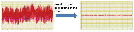 pre-processing of the signal