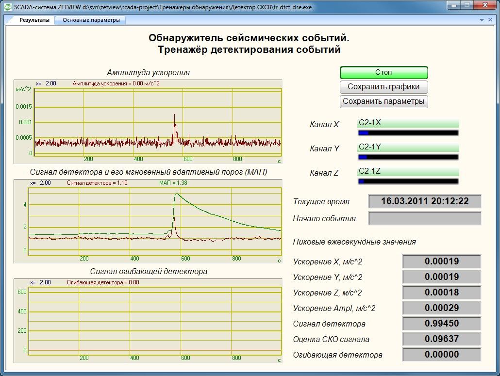 Вкладка «Результаты» с событием, которое не обнаружено детектором