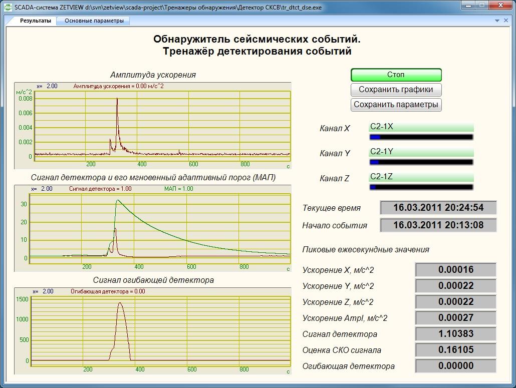 Вкладка «Результаты» с событием, которое обнаружено детектором