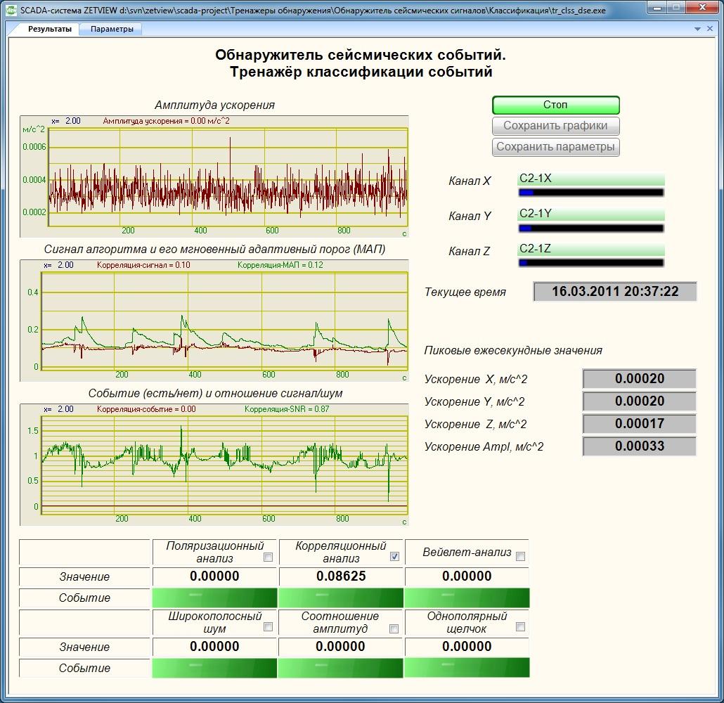 Результат работы ПОК по фоновым шумам для алгоритма «Корреляционный анализ»