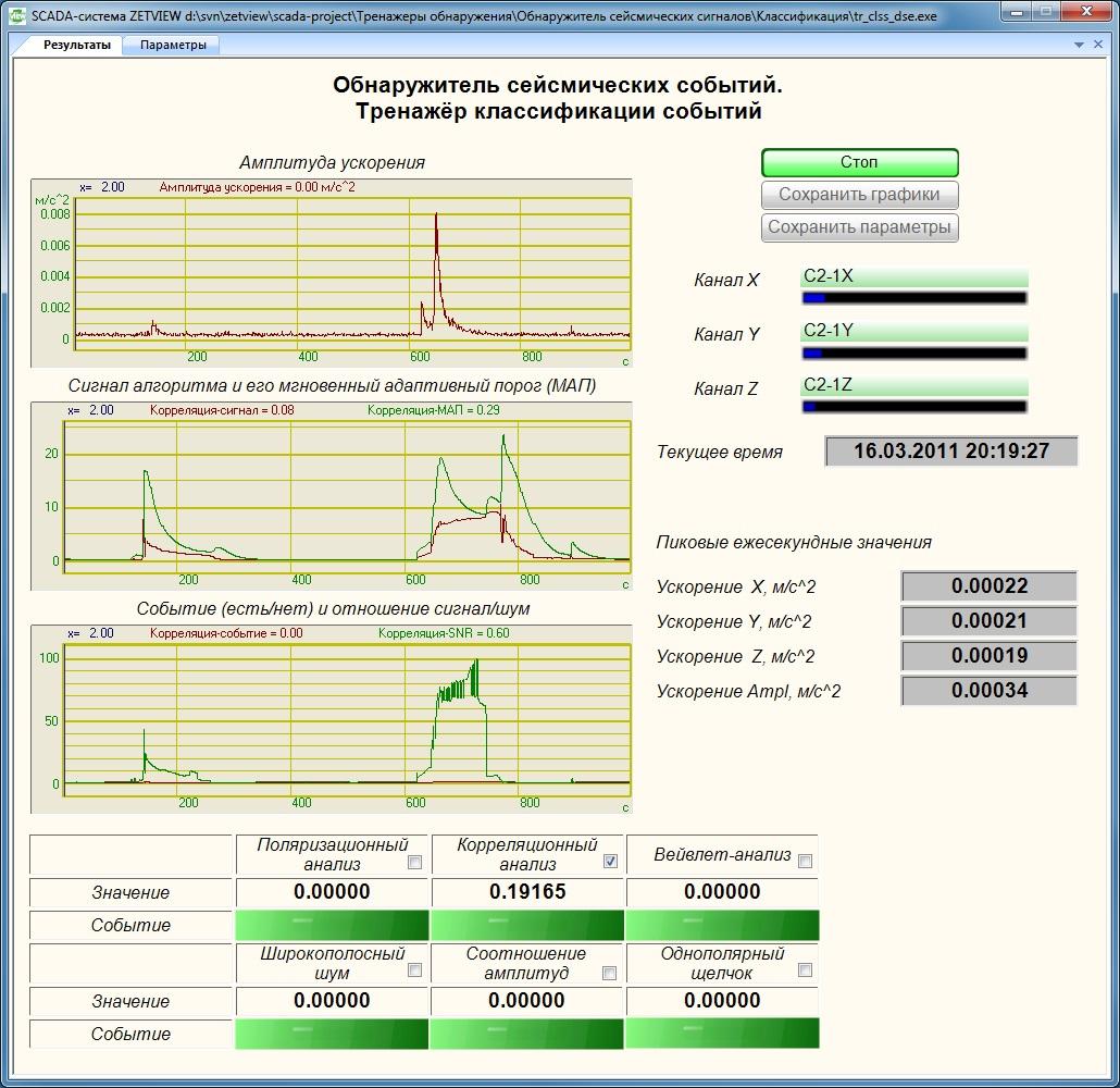 Результат работы ПОК по нескольким событиям для алгоритма «Корреляционный анализ»