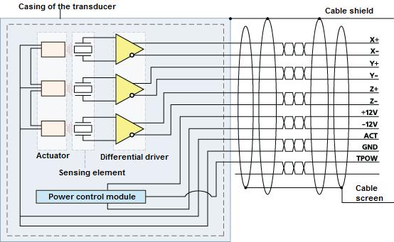 seismic receiver BC 1313 - schematic layout
