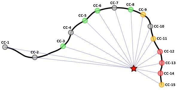 Схема трубопровода с сейсмостанциями