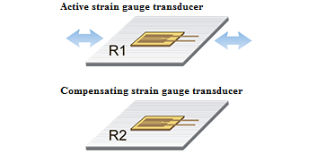 Active-and-compensating-strain-gauge-transducers