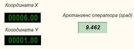 Арктангенс - Результат работы проекта
